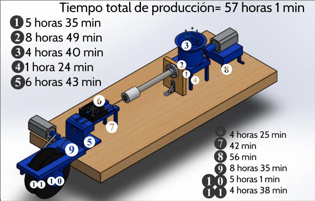 Construcción del prototipo de extrusora de plásticos para fabricación de filamento de impresora 3D